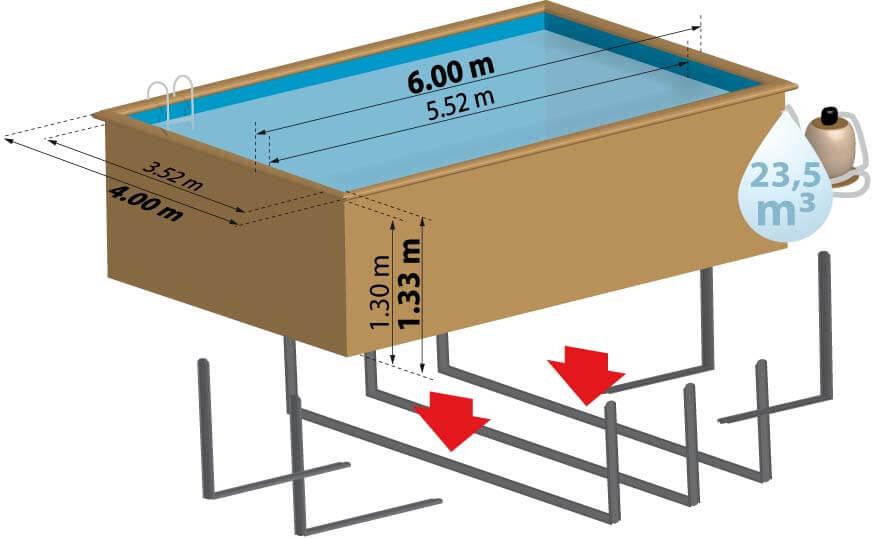 Schéma de présentation de la piscine en bois EVORA