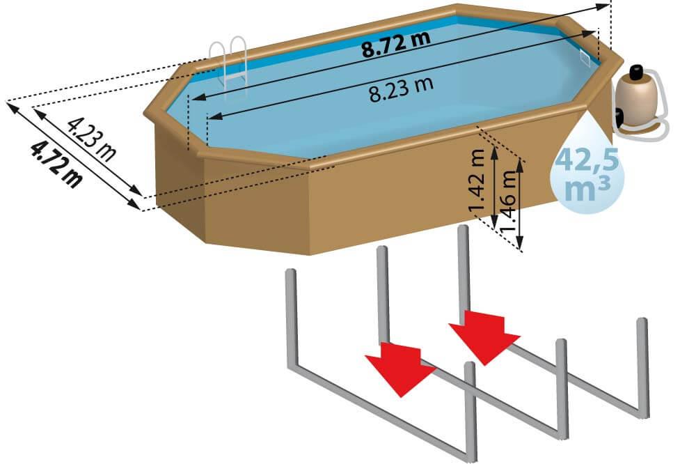 Schéma de présentation de la piscine en bois SEVILLA