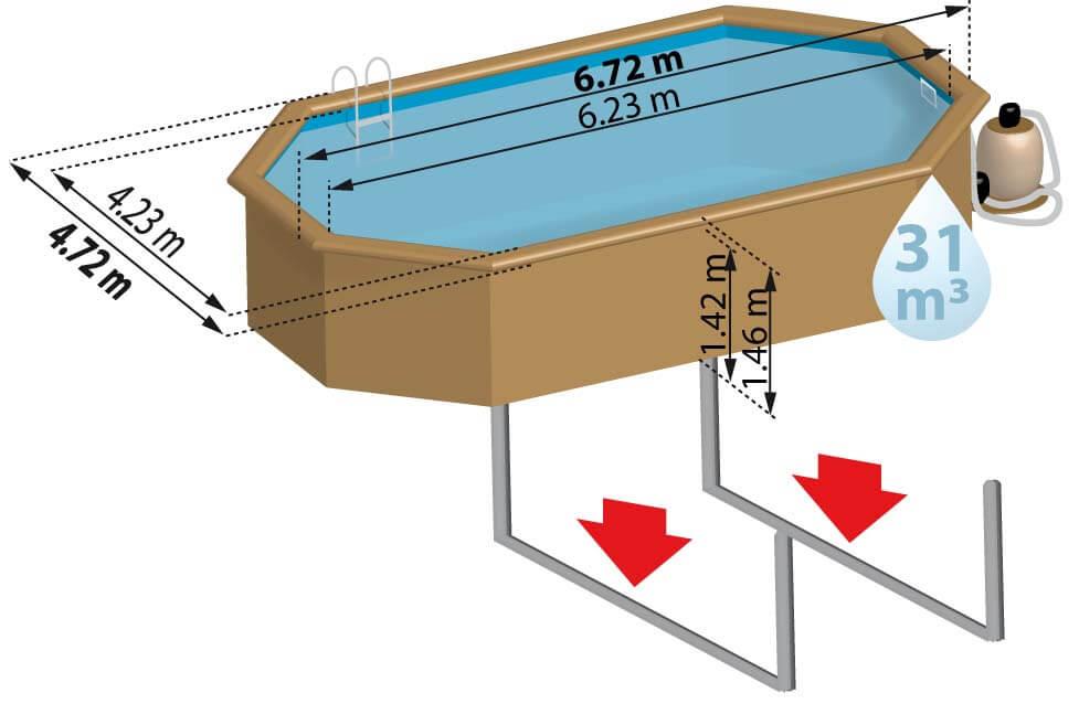 Schéma de présentation de la piscine en bois VERMELA