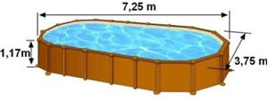L'espace intérieur de nage de la piscine AMAZONIA est de 7,25m de long, 3,75m de large et 1,17m de haut