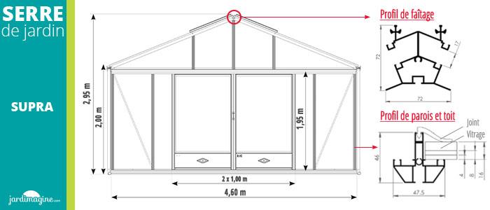 Schéma SUPRA 4,60 m