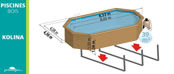piscine kolina