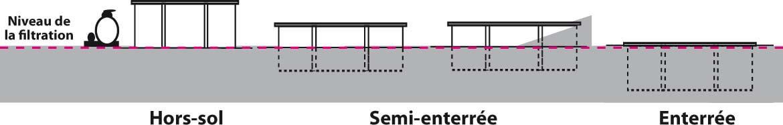 piscines_bois_schema_implantation.jpg