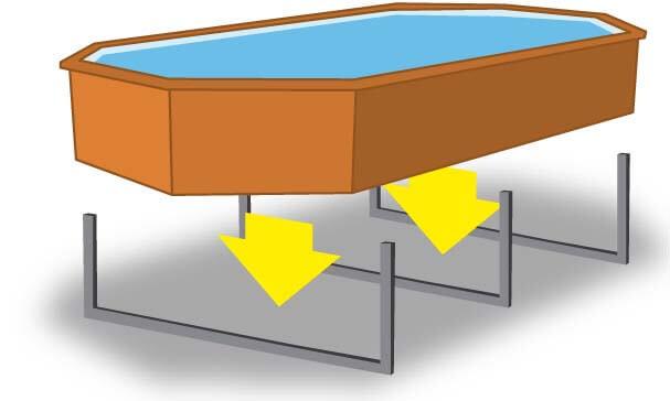sabots métalliques pour piscine bois