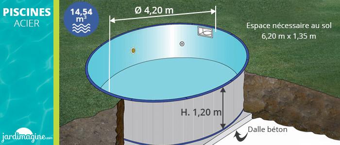 Piscine acier ronde enterrée diamètre 4,20m
