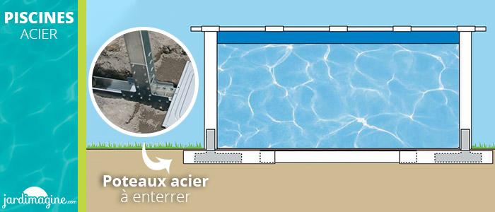Poteaux à enterrer pour piscine en forme de 8
